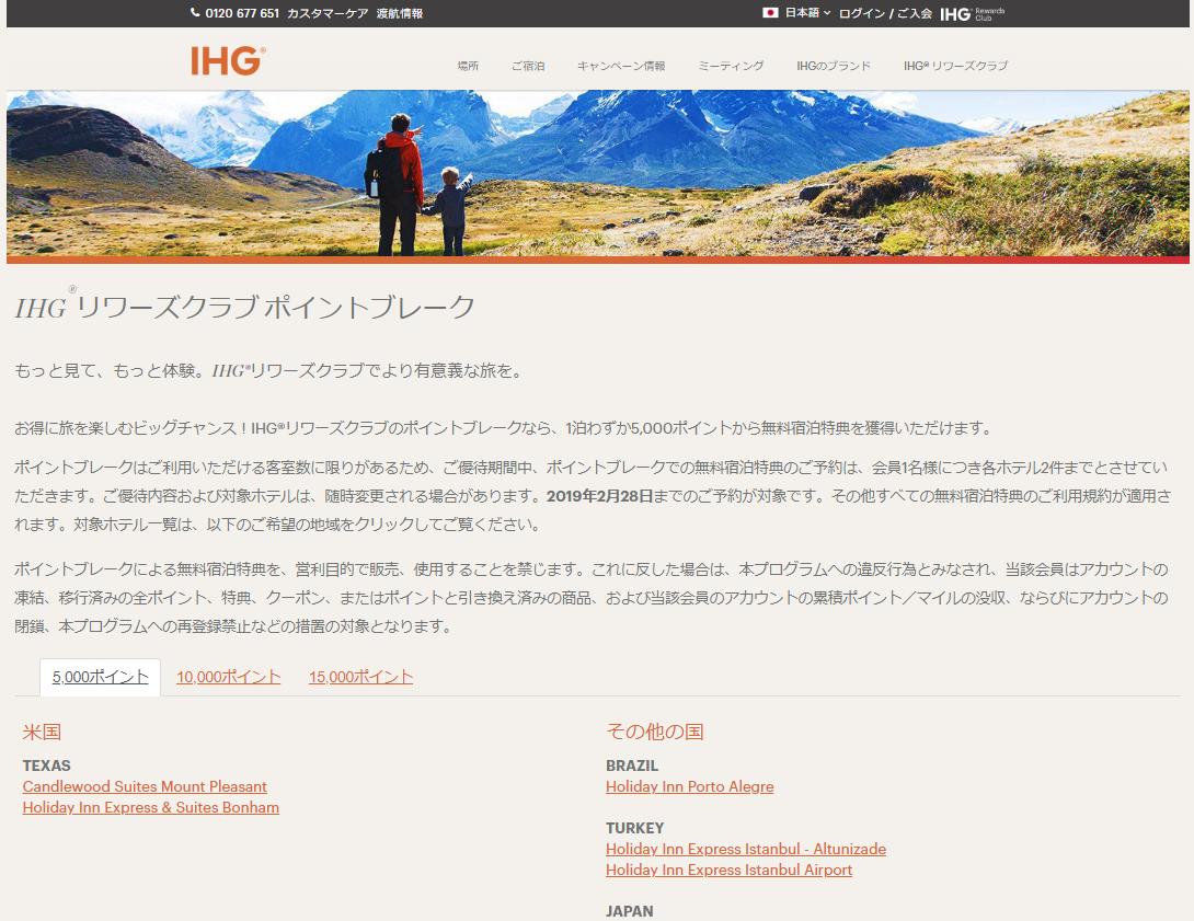 IHGのポイントブレイク(2019年2月まで)
